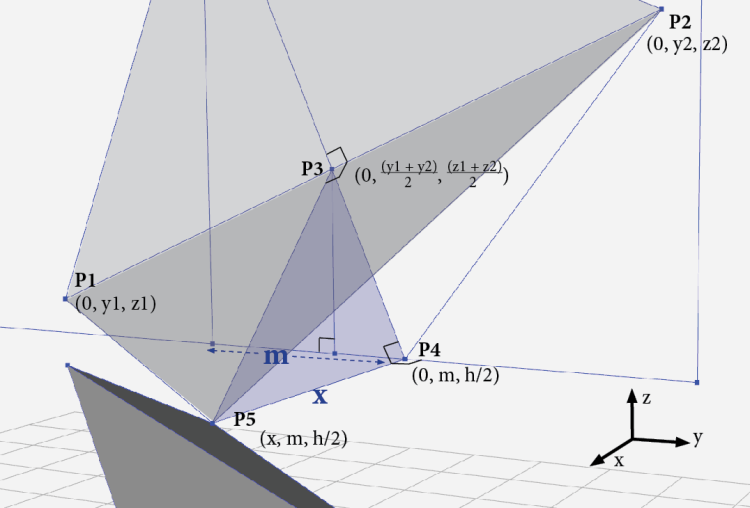Solving a Spatial Problem with Dynamo The Torggler Door | Dynamo BIM & Solving a Spatial Problem with Dynamo: The Torggler Door | Dynamo ... pezcame.com