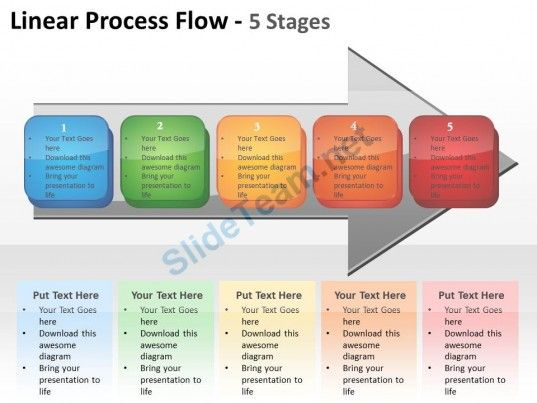 Linear Process Flow 5 Stages Shown By Awwors And Text Boxes Inside Powerpoint Templates 0712
