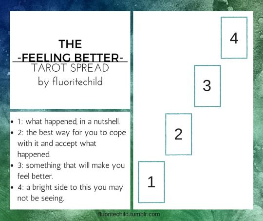 Feeling better Tarot Card Spread posted by fluorite child