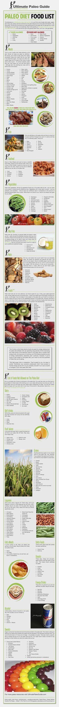 Diabetic eating plan Healthy food for diabetics