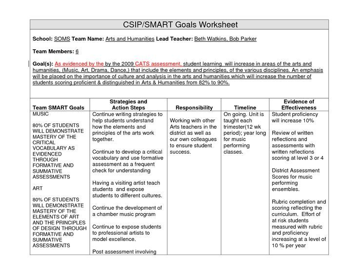 smart goal lesson plan - Google Search School Pinterest - example of performance improvement plan