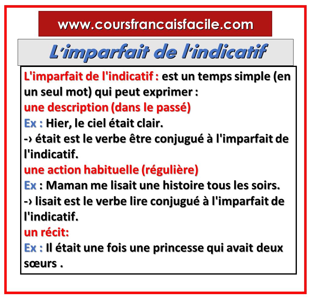 Limparfait De Lindicatif La Conjugaison De L Imparfait De L Indicatif Maxicours