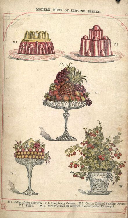 Trifle - Wikipedia, the free encyclopedia | Food illustrations ...