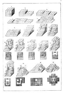 Unit blocks & Froebel Gift #6