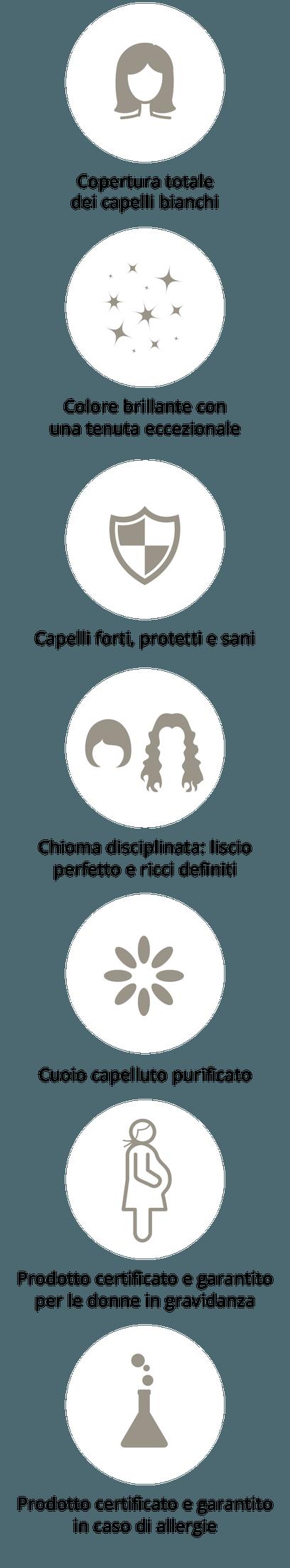 Benefici Marcapar