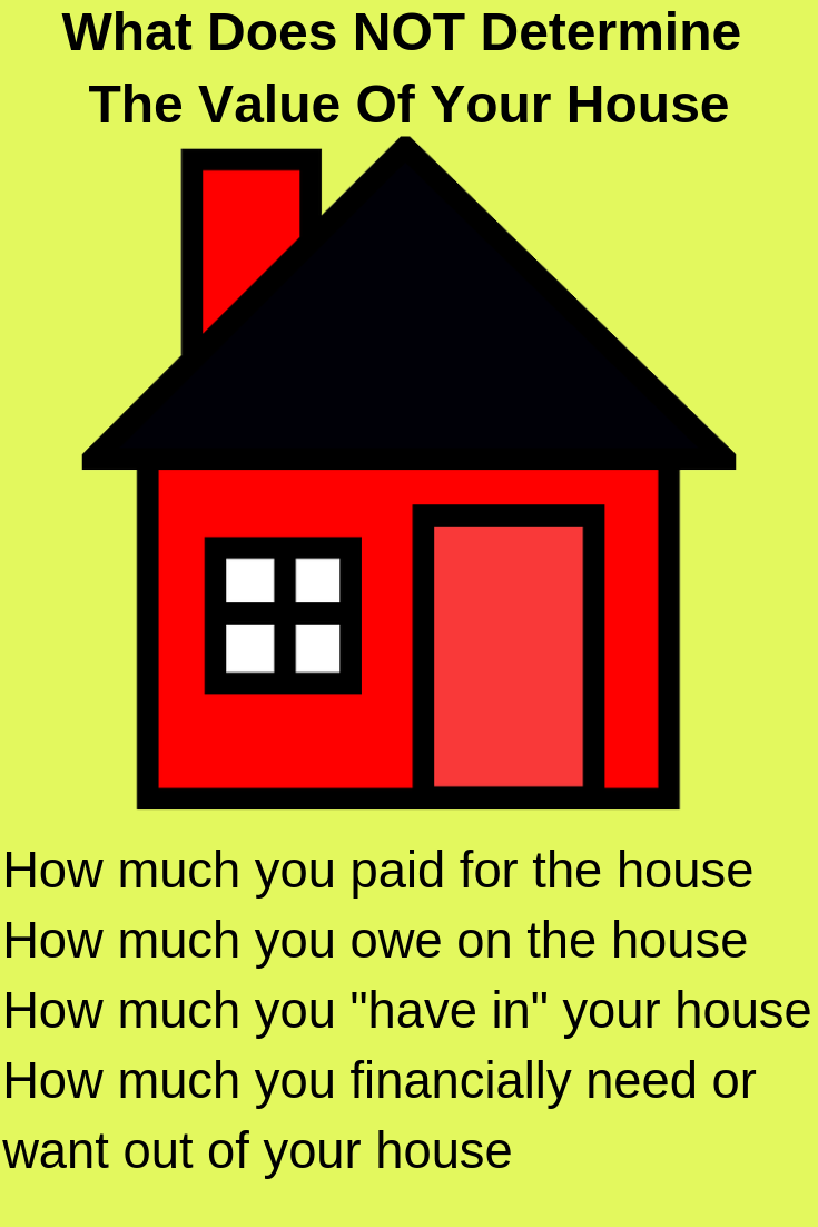 The Buzz on Should You Sell Your House? - Forsalebyowner