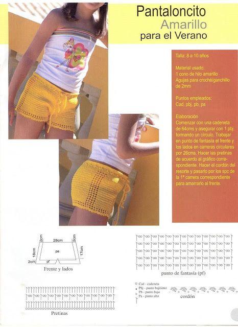 Receita de Crochê Infantil: Short de crochê para meninas                                                                                                                                                      Mais