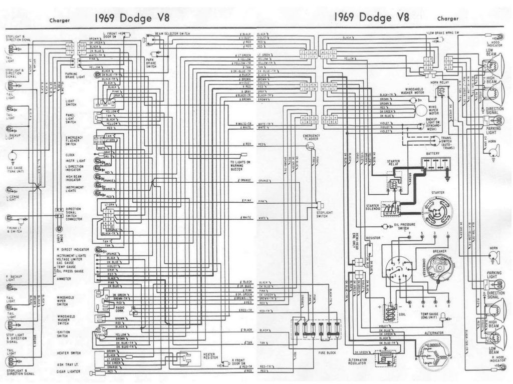 Dodge Wiring Diagrams Simple With | 1969 plymouth roadrunner, Plymouth  roadrunner, CoronetPinterest