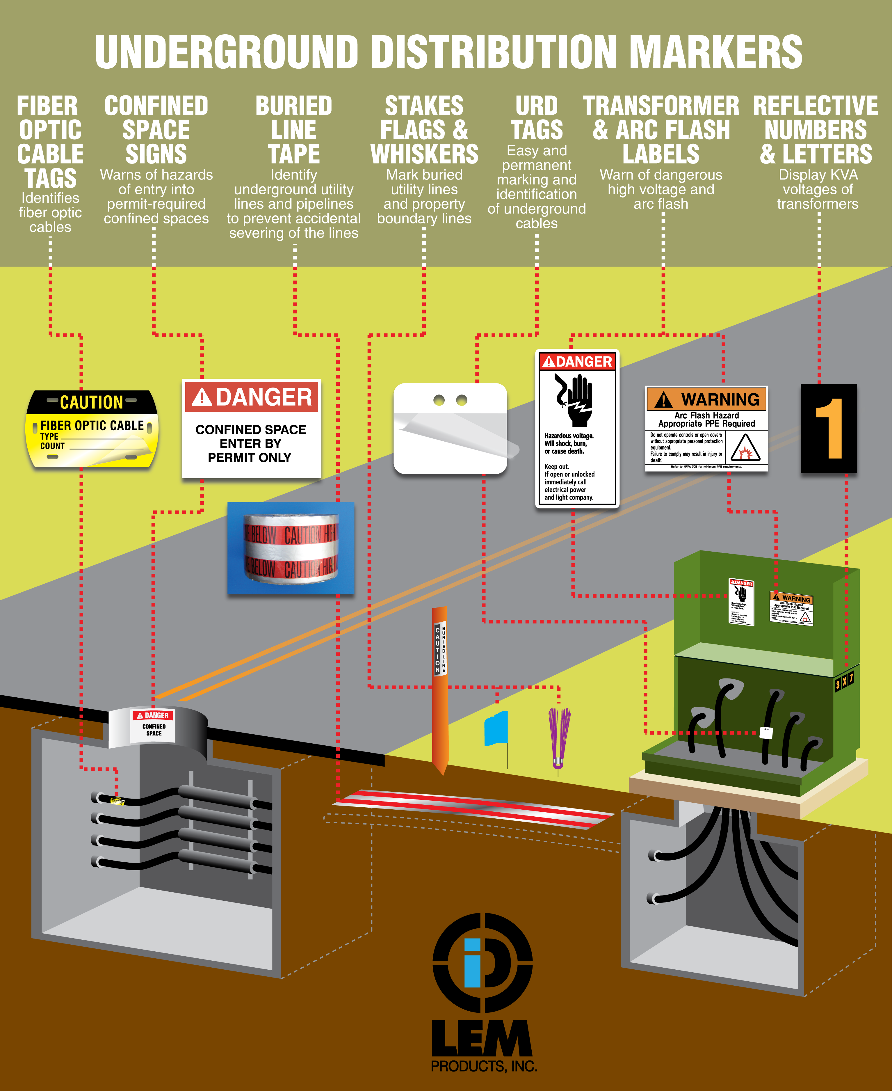 Underground distribution throughout the powergrid