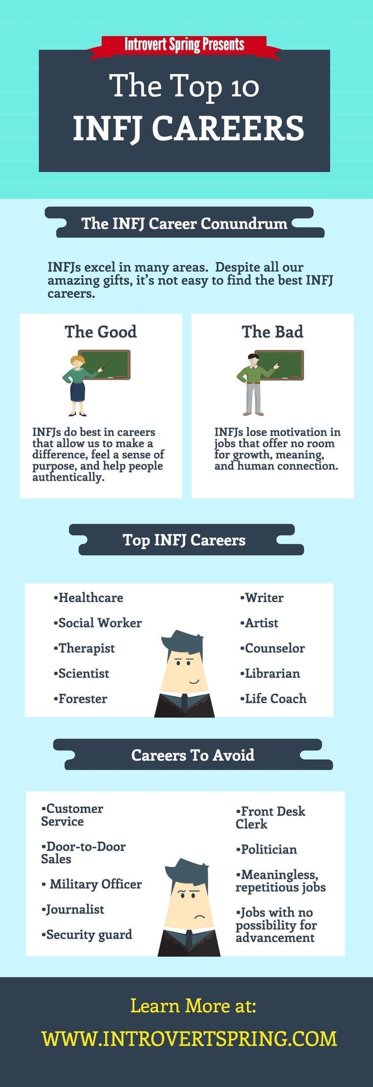 The Top 10 INFJ Careers Infj personality, Infj infp, Infj