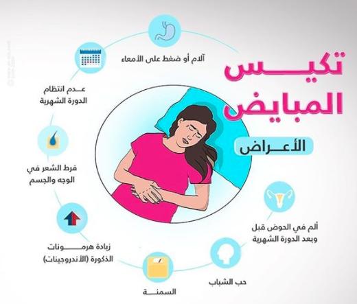 الصيام يعالج تكيس المبايض ويقلل من مقاومة الإنسولين الحامل الحمل والولادة Hea Pincode