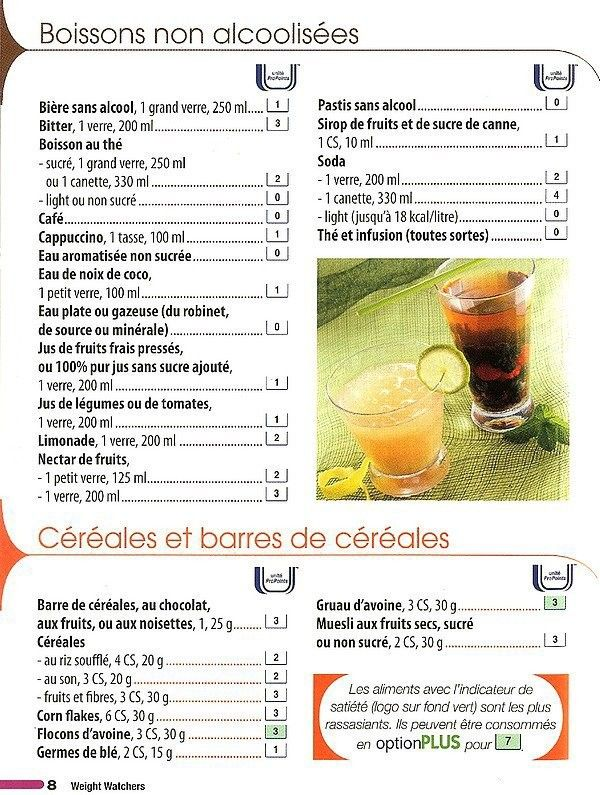 Bien-aimé Liste alimentaire W.W. | Weight watchers | Pinterest | Régime  HL76
