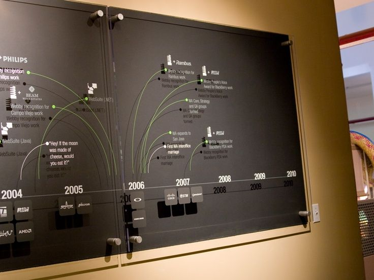 Exhibition Booth Wall : Corporate wall graphics google search verizon
