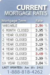 Canadian Mortgage Rates Current Mortgage Rates Mortgage Rates Mortgage