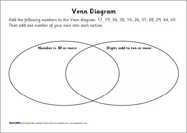 Year 4 Caroll And Venn Diagram Worksheets Sb6777 Venn Diagram Worksheet Venn Diagram Diagram