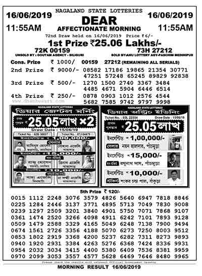 Sikkim State Lottery Old Result Nagaland State Lottery And West