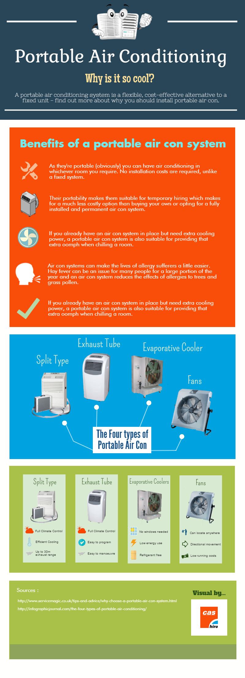 Why Air Conditioning Is So Cool [Infographic] Portable