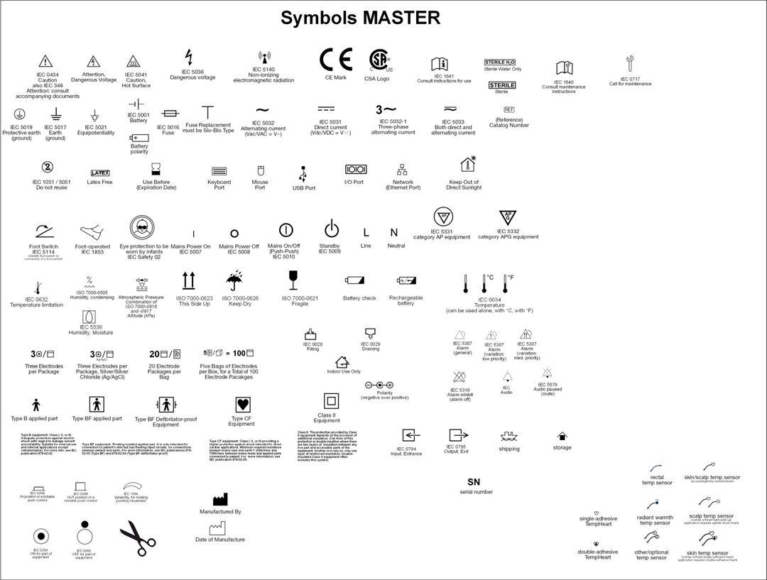 Medical Terminology Abbreviations And Symbols