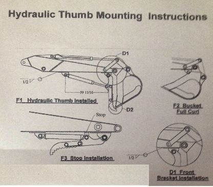 How to Install a Hydraulic Excavator or Backhoe Thumb