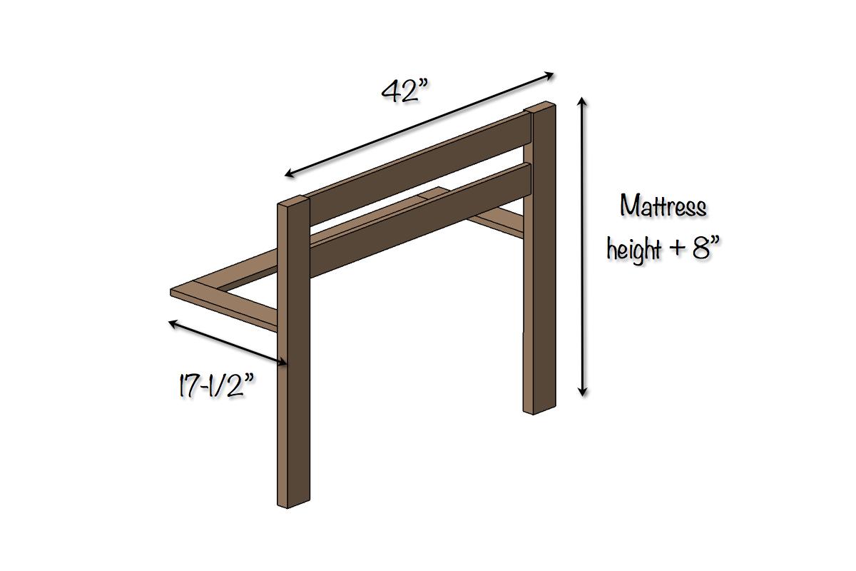 Diy Toddler Bed Rail Free Plans Built For Under 15 Diy Toddler Bed Bed Rails For Toddlers Bed Rails