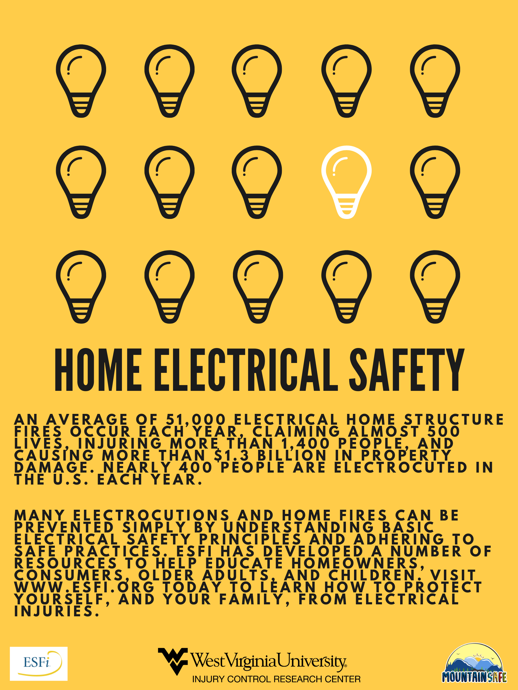 Pin by ICRC Outreach on General Safety Tips Electrical