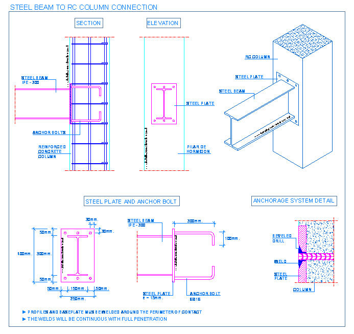 Construction details cad blocks detail pinterest cad blocks - Connection between lifestyle home design ...
