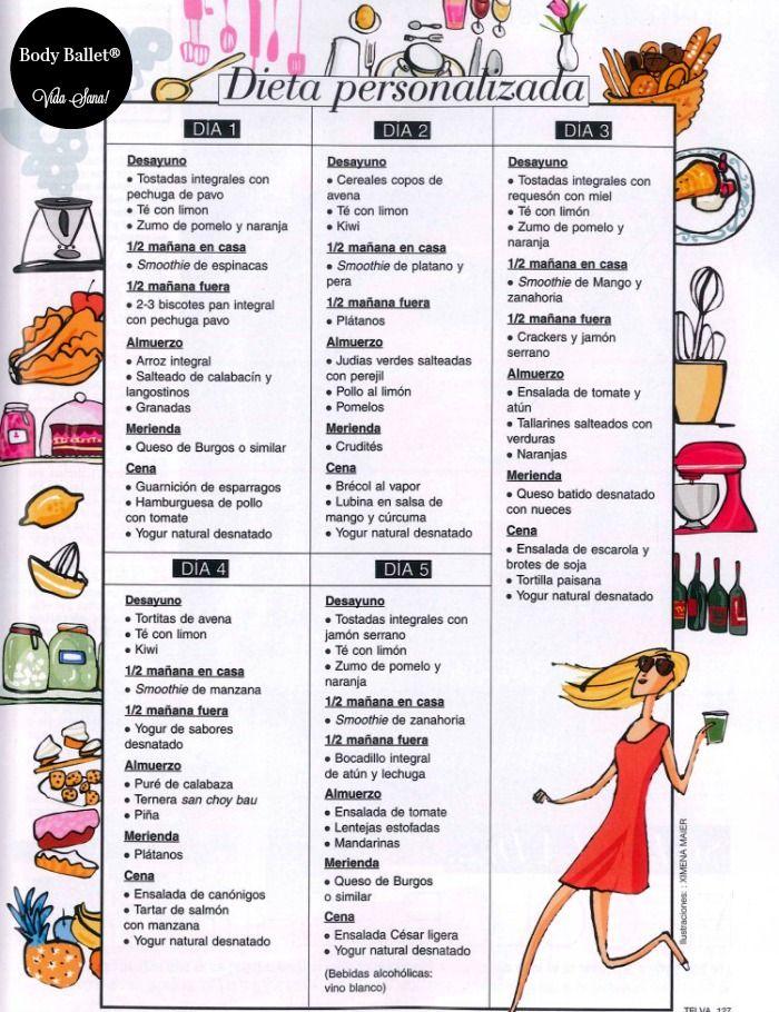 Alimentaci n saludable nutrici n y ballet en el n mero de for Dieta definicion