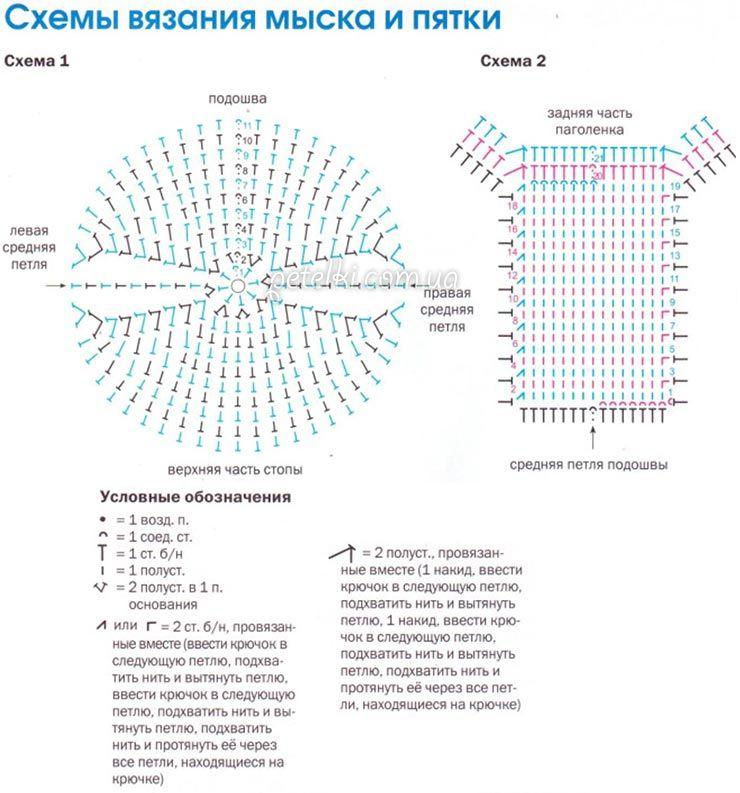 Подробное описание и схема вязания носок 9
