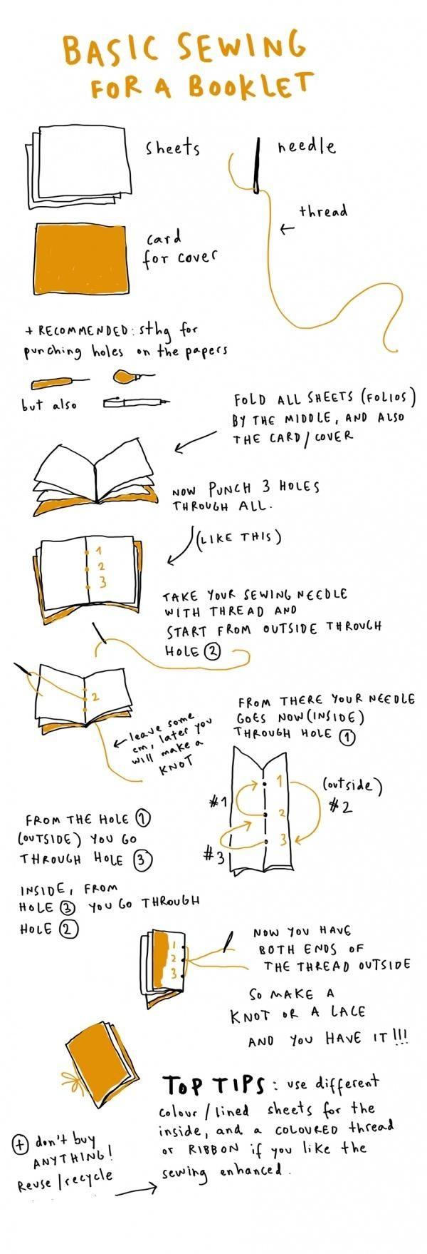 Book Binding Bookbinding Diy Book Book Making