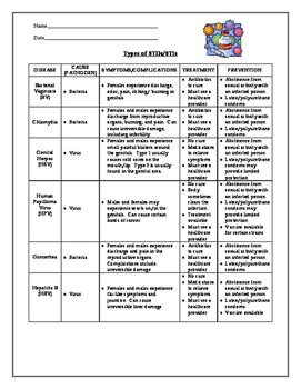 Pin On Open Board Tpt Secondary Science Resources