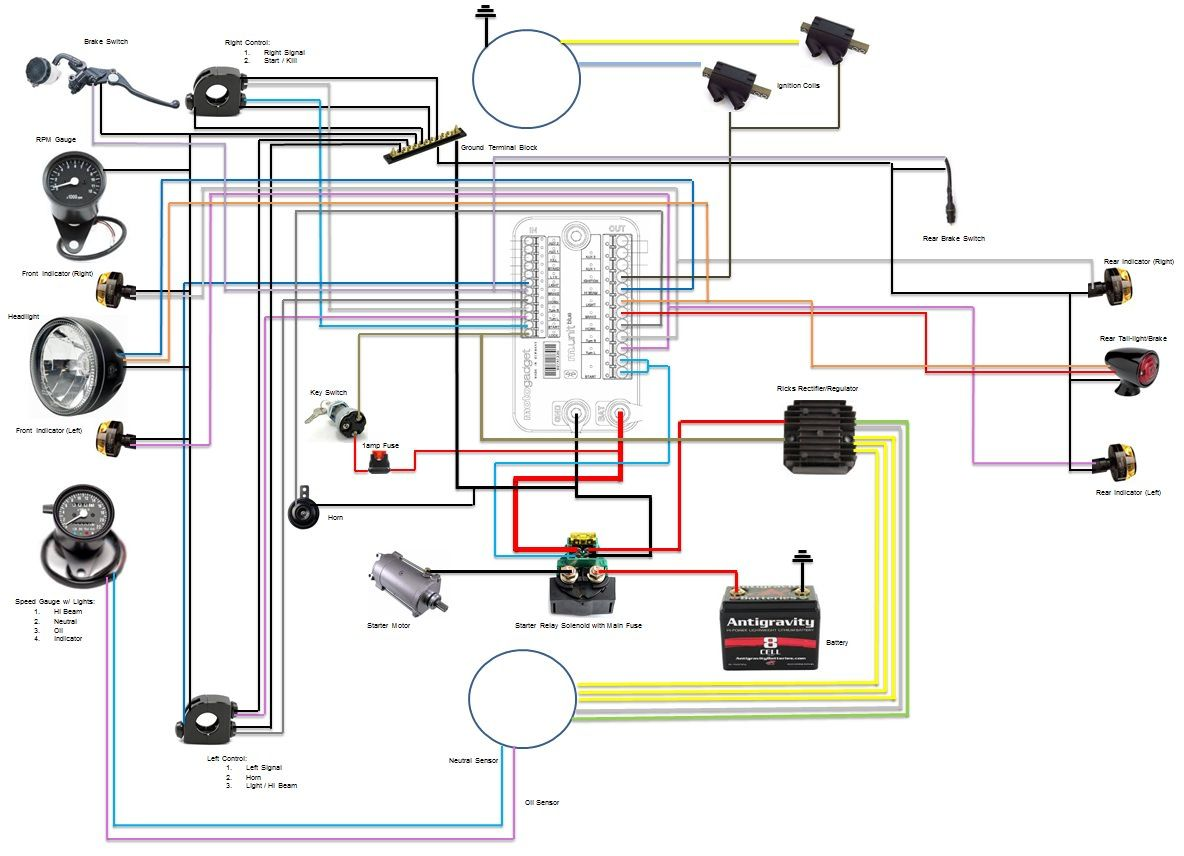 M Unit Blue Wiring Help Motorcycle Wiring The Unit Electrical Circuit Diagram