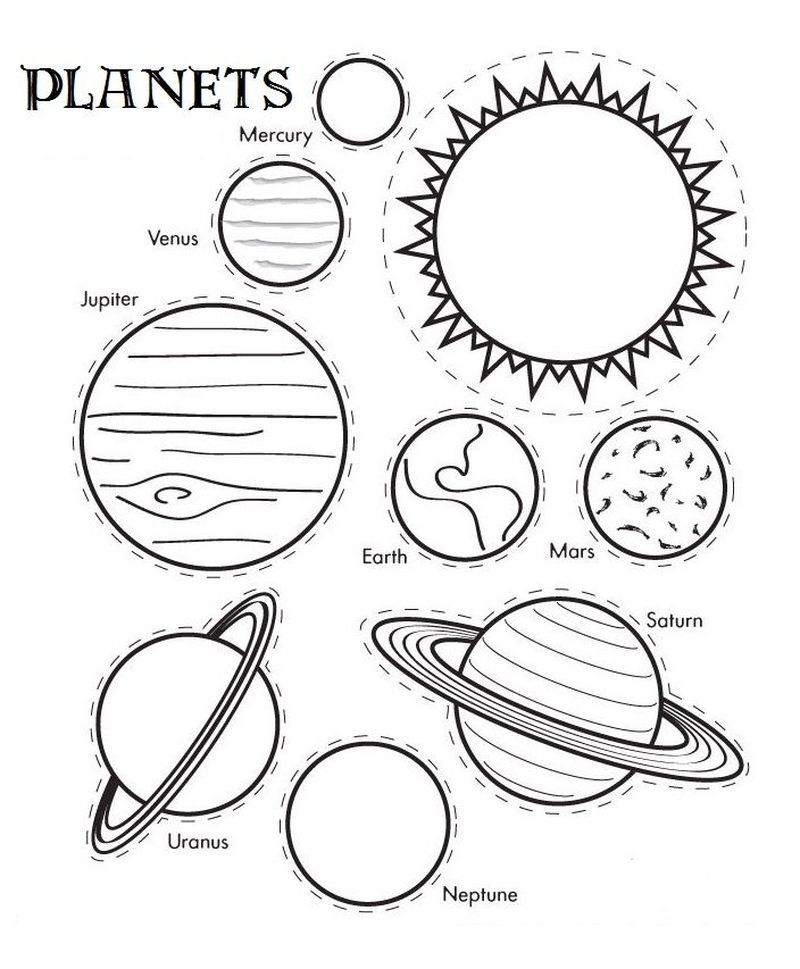 Complete Solar System Coloring Pages To Print Kosmos
