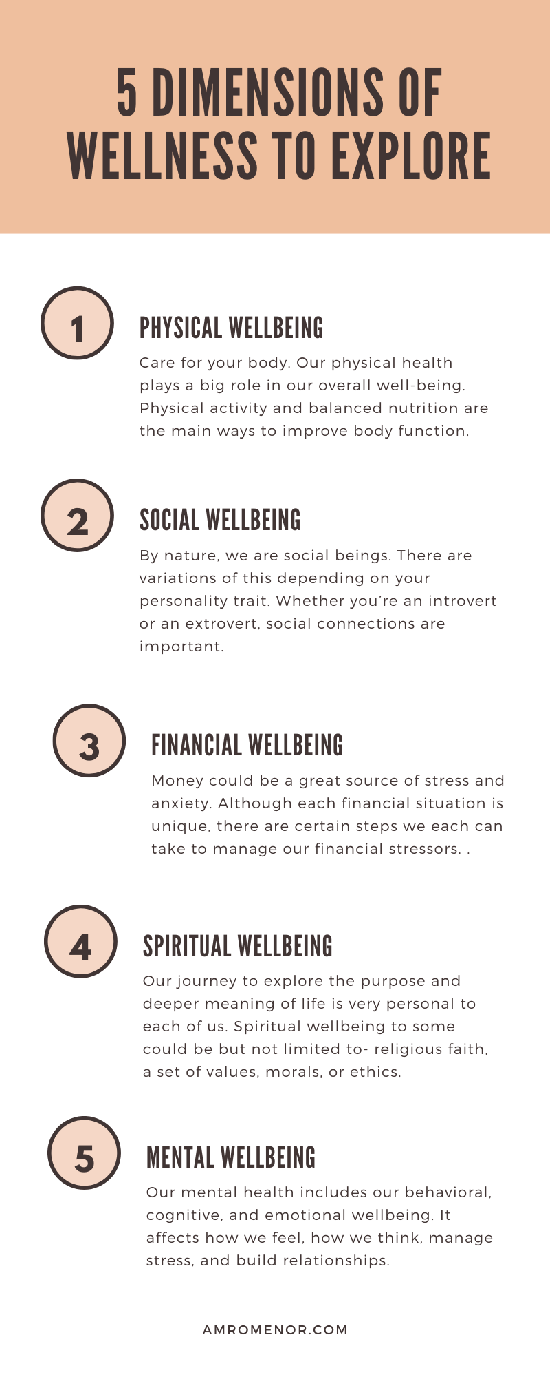 Five Dimensions Of Wellness Wellness Resources Physical Health Wellbeing Activities