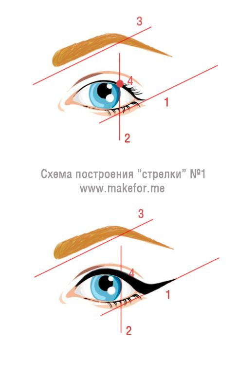 finding the right angle for winged eyeliner