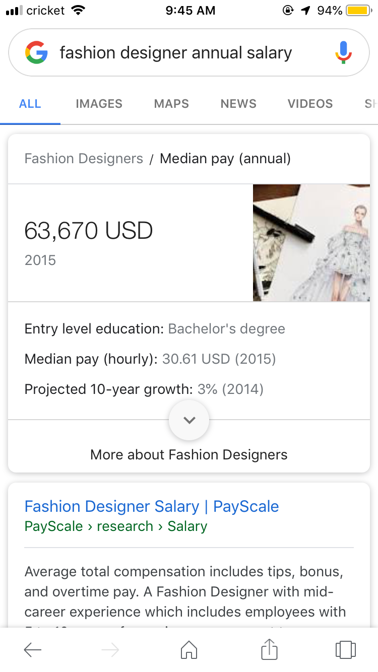 Pin By Mercy Fuentes On Mercy Fashion Designer Salary Entry Level Video Sh