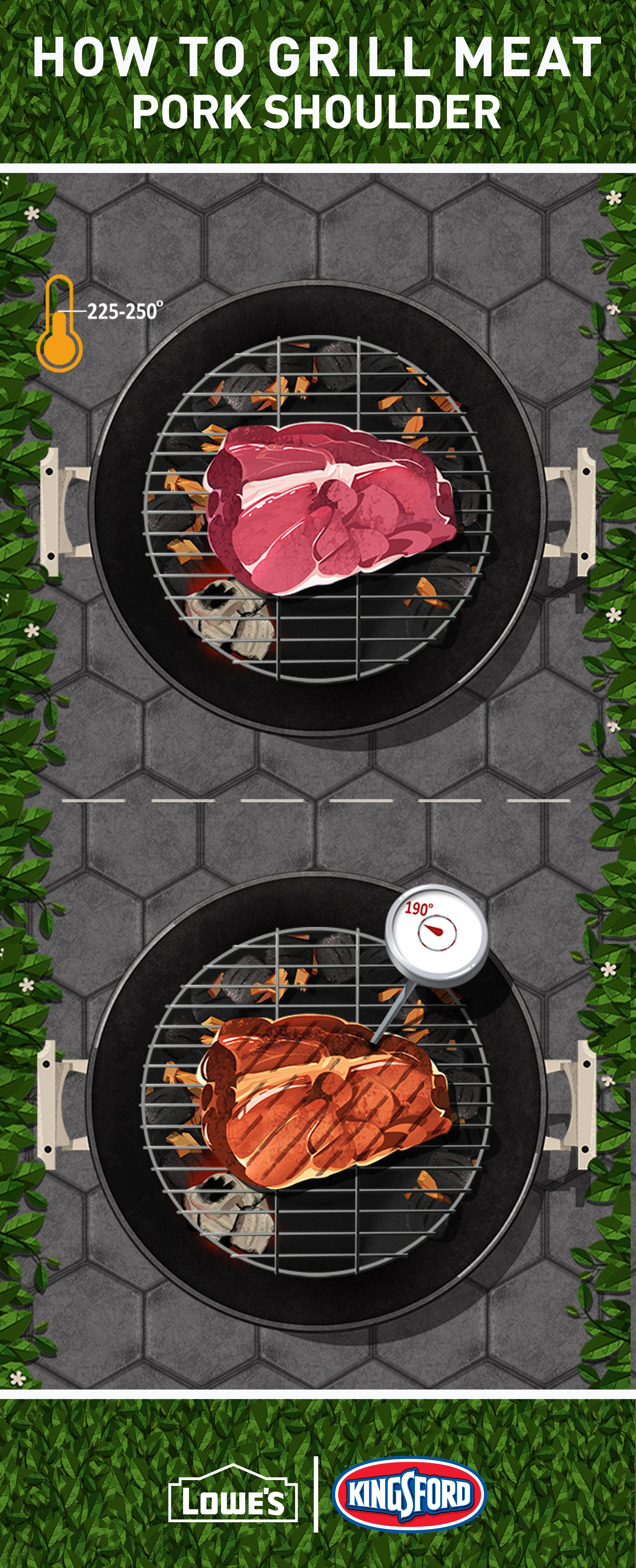 Cook your pork shoulder fat-side-up on your grill at a constant low ...