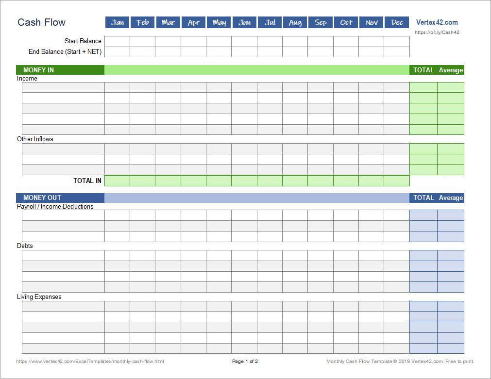 The Exciting Monthly Cash Flow Worksheet For Personal Finance For Annual Busines Annual Business Budget Template Cash Flow Statement Excel Budget Template Quickbooks deposit slip template excel