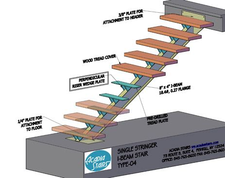 Best Floating Stairs Single Stringer Staircases In Nyc Ct 400 x 300