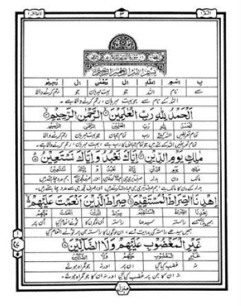 Quran Lafzi Tarjuma by Hafiz Nazar Ahmad (30 Paras