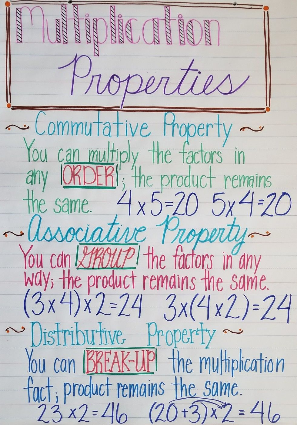 Multiplication Properties Charts Commutative Associative And Distributive Teaching Math Elementary Math Math Properties