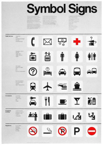 Roger Cook & Don Shanosky's signage symbol system for the US Department of Transportation. This poster has 34 symbols.