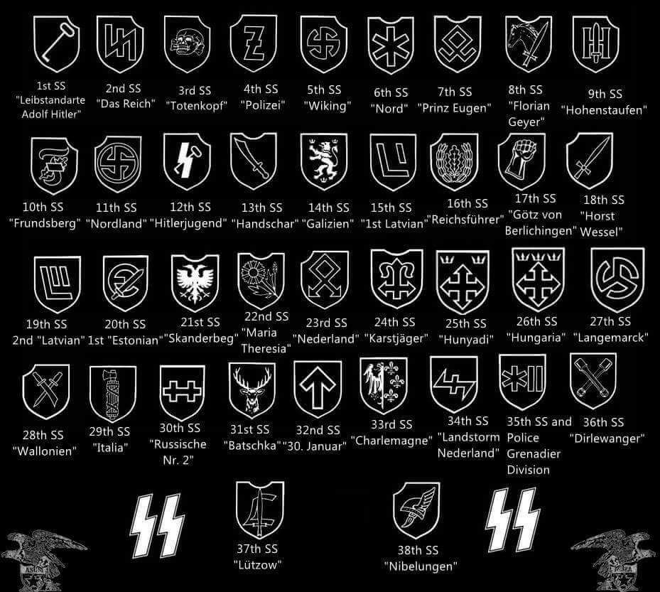 5sswiking Waffen Ss Divisional Insignia And Variants 1 1 Ss