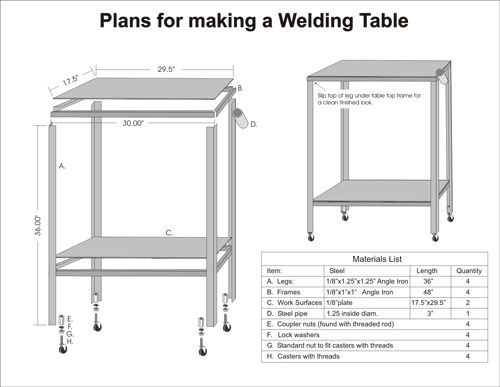 Welding projects 101 welding table project welding info for Reading blueprints 101