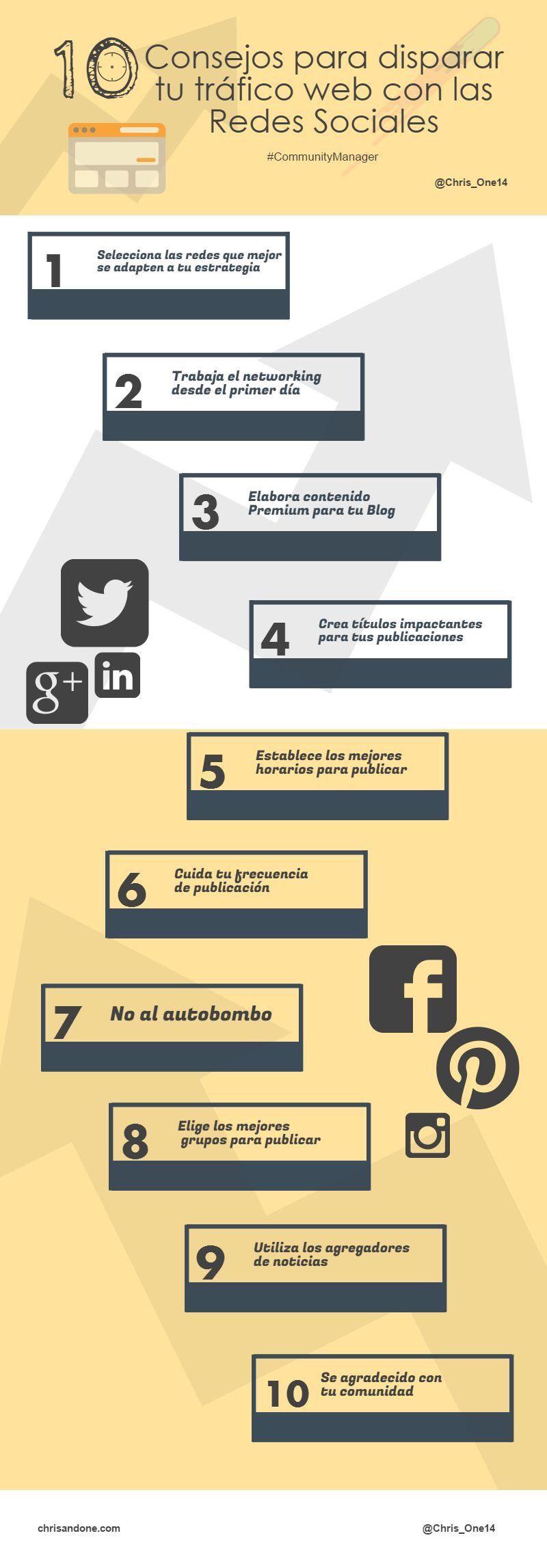 10 Consejos para disparar el tráfico de tus Redes Sociales - http://conecta2.cat/10-consejos-para-disparar-el-trafico-de-tus-redes-sociales/