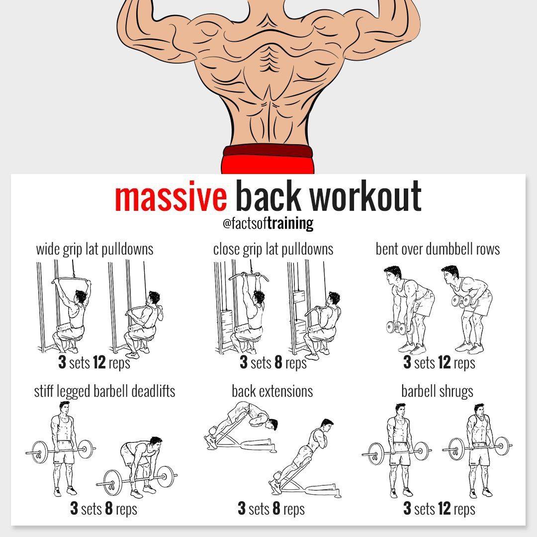 Pin by girls favourite ️ on workout pinterest