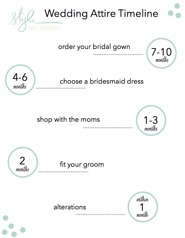 Wedding dress fitting timeline