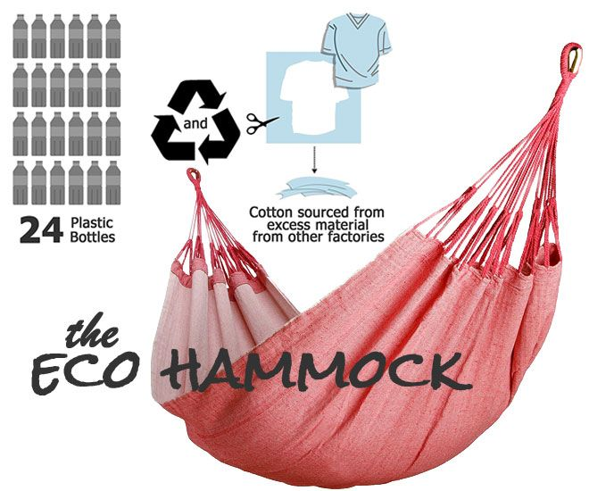 Is The Eco Hammock Really Recycled? What Does That Mean? How Strong Is It?  Does It Look Cheap? Is It A Good Value? I Answer All Of The Questions.