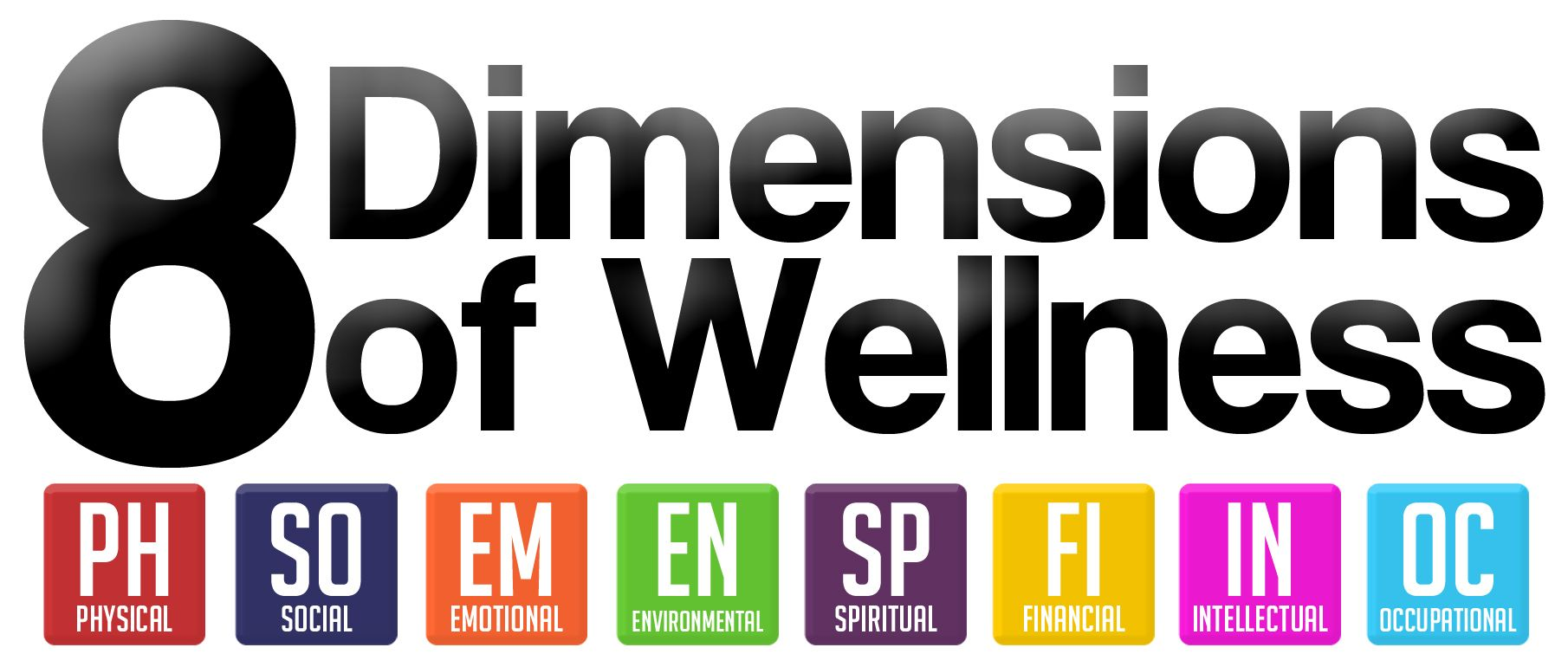 8 Dimensions Of Wellness A Modern Spin To The Original 6