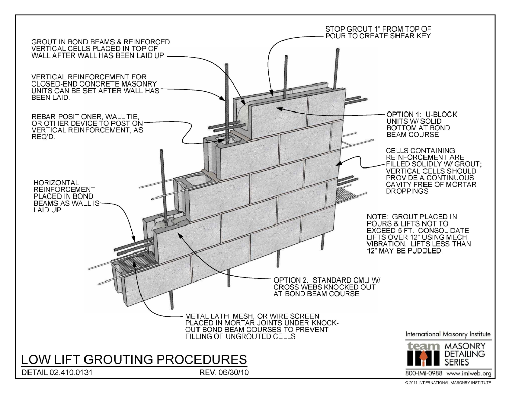 02 410 0131 Low Lift Grouting Procedures International Masonry Institute In 2020 Masonry Construction Masonry Masonry Wall