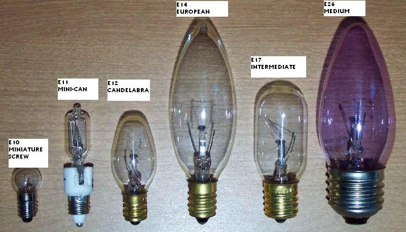 Light Bulb Sizes Explained Yay I Was Looking For A Cool Edison One But
